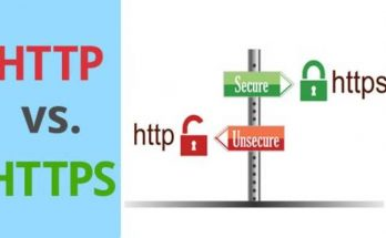http vs https difference between